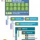 Infographic of the SAK monkfish kit testing project.